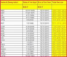 Pension Calculations Spreadsheet 3 Pension Calculation Formula Excel 24388 Fabtemplatez
