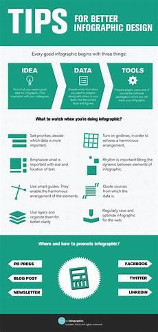 Better Designer Tips For Better Infographic Design