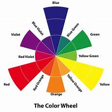 Color Wheel For Fashion Designers Learning About The Functions Of Color Wheel Interior