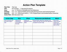 Action Plan Examples 6 Action Planning Template Sampletemplatess