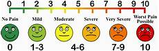 Doctor Smiley Face Chart This Is Your Brain On Likely Tale
