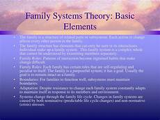 Components Of A Theory Ppt Family Systems Theory Powerpoint Presentation Id