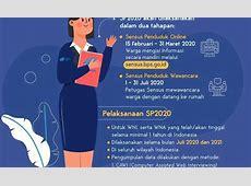 DKI Jakarta Bersiap Laksanakan Sensus Penduduk 2020