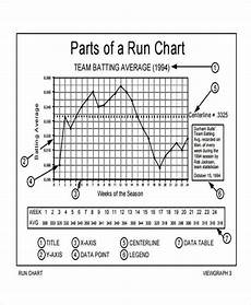 Run Chart Template Free Download Free 40 Chart Templates In Pdf Excel Ms Word