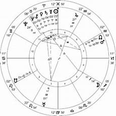 Einstein Astrology Chart 1905 The Greatest Single Achievement In Human Thought