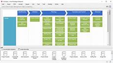 Time Mapping Template Just In Time Process