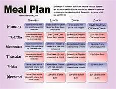 best diet plan calculator diet plan