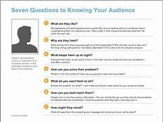 Audience Analysis Example Audience Analysis For A Speech Google Search With