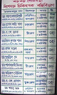 Cesc Unit Rate Chart In Kolkata Facilities Available