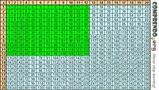 Times Tables Up To 20 Amulette
