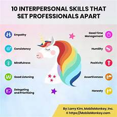 What Are Skills 10 Interpersonal Skills That Set Professionals Apart By