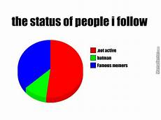 Random Pie Chart Random Pie Chart By Recyclebin Meme Center
