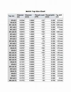 Screw Hole Size Chart Metric Screw Holes In Steel