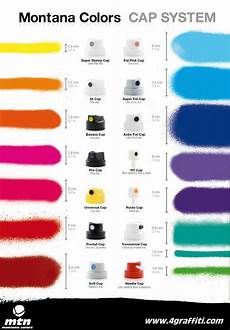 Spray Nozzle Color Chart 10 Montana Caps Spray Paint Nozzles Will Fit Molotow