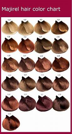 L Oreal Professional Colour Chart Majirel Hair Color Chart Instructions Ingredients