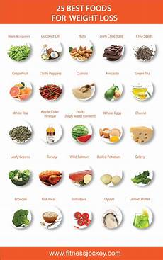 25 best foods to eat for faster weight loss