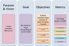 Example Of Goals Setting Goals Objectives And Metrics For Achieving Your