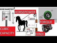 Horsepower To Cc Conversion Chart For Snowblowers Hindi Horsepower Torque And Cc Explained Youtube