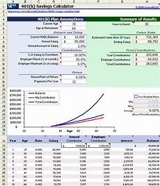 Bloomberg 401k Calculator Free 401k Calculator For Excel Calculate Your 401k Savings