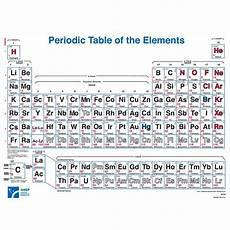 Classroom Periodic Table Wall Chart Periodic Table Wall Chart Periodic Table Of Elements
