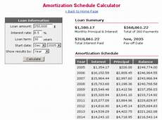 Amortization Schedule Calculator Amortization Schedule Calculator Download