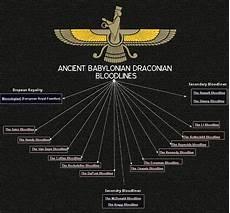 13 illuminati families globalwatchman on the lookout april 2014