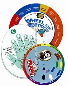 Wheels Wheel Chart Wheel Charts Infographic Data Wheels Information Dials
