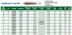 Oxy Acetylene Torch Tip Chart 4 Best Images Of Victor Acetylene Cutting Tip Chart