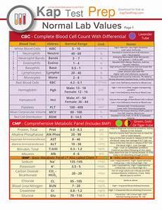Lab Test Values Chart Lab Values Interpretation Cheat Sheet Part 1 Nclex Quiz