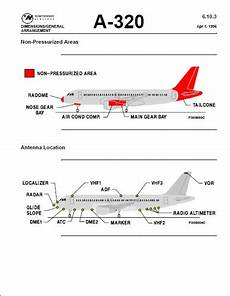 Airbus A320 Maintenance Manual