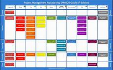 Workflow Chart Template Excel 6 Process Flow Chart Excel Template Excel Templates