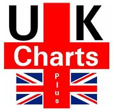2010 British Music Charts Ukchartsplus Wikipedia