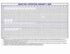 Air Force Pay Chart 2010 8 Best Images Of Army Reserve Pay Chart 2014 2015