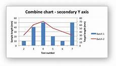 Excel Line Chart Two Y Axis Excel Writer Xlsx Chart A Class For Writing Excel