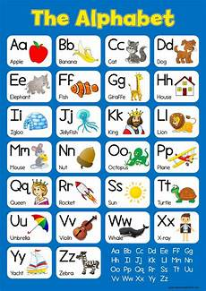 Alphabet And Number Wall Charts The Alphabet Wall Chart Blue Wisdom Learning