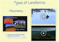 Type Of Forms Lesson 3 Types Of Landforms Learn With Kassia
