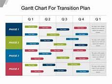 Gantt Chart Presentation Gantt Chart For Transition Plan Example Of Ppt