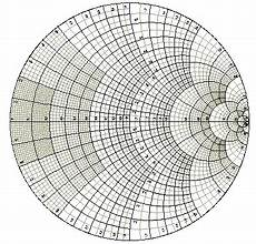 Smith Chart Graph Paper Smith Chart