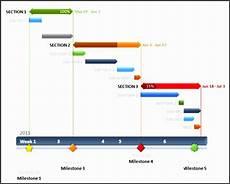 Gantt Chart Template Word Doc 10 Gantt Chart Word Template Sampletemplatess