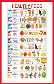 Perfect Health Diet Food Chart Pin On Health Food Chart