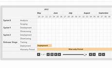 Jquery Chart Tools Simple Dynamic Gantt Chart Plugin With Jquery Gantt