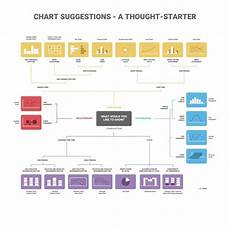 What Type Of Chart To Use To Compare Data How To Choose The Right Chart For Your Data