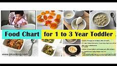 2 Year Old Food Chart Food Chart For 1 3 Year Old Toddlers Daily Food