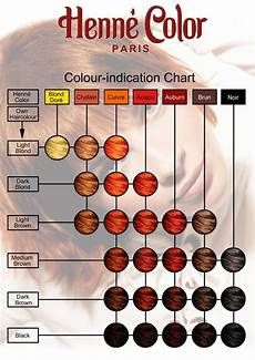 Surya Henna Hair Color Chart Colour Indication Chart To Give An Idea On The Resulting
