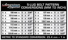 Lug Pattern Chart Tech Amp Faq American Legend
