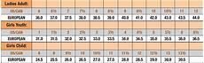 Youth Shoe Size Chart Vs Women S Danshuz Women S Ultimate Grecian Teaching Sandal Dan6515