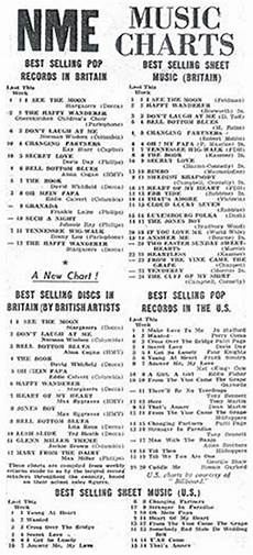 2010 British Music Charts Sixties City British Music Record Charts 60s History