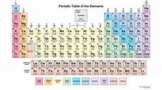 Colored Periodic Table Printable Periodic Table Of Elements