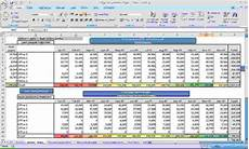 Monthly Business Budget 12 Month Business Budget Template Excel Business
