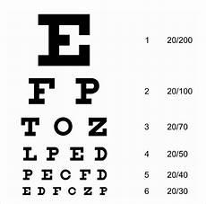 Free Printable Eye Chart Vision Test 12 Eye Chart Templates Sample Templates